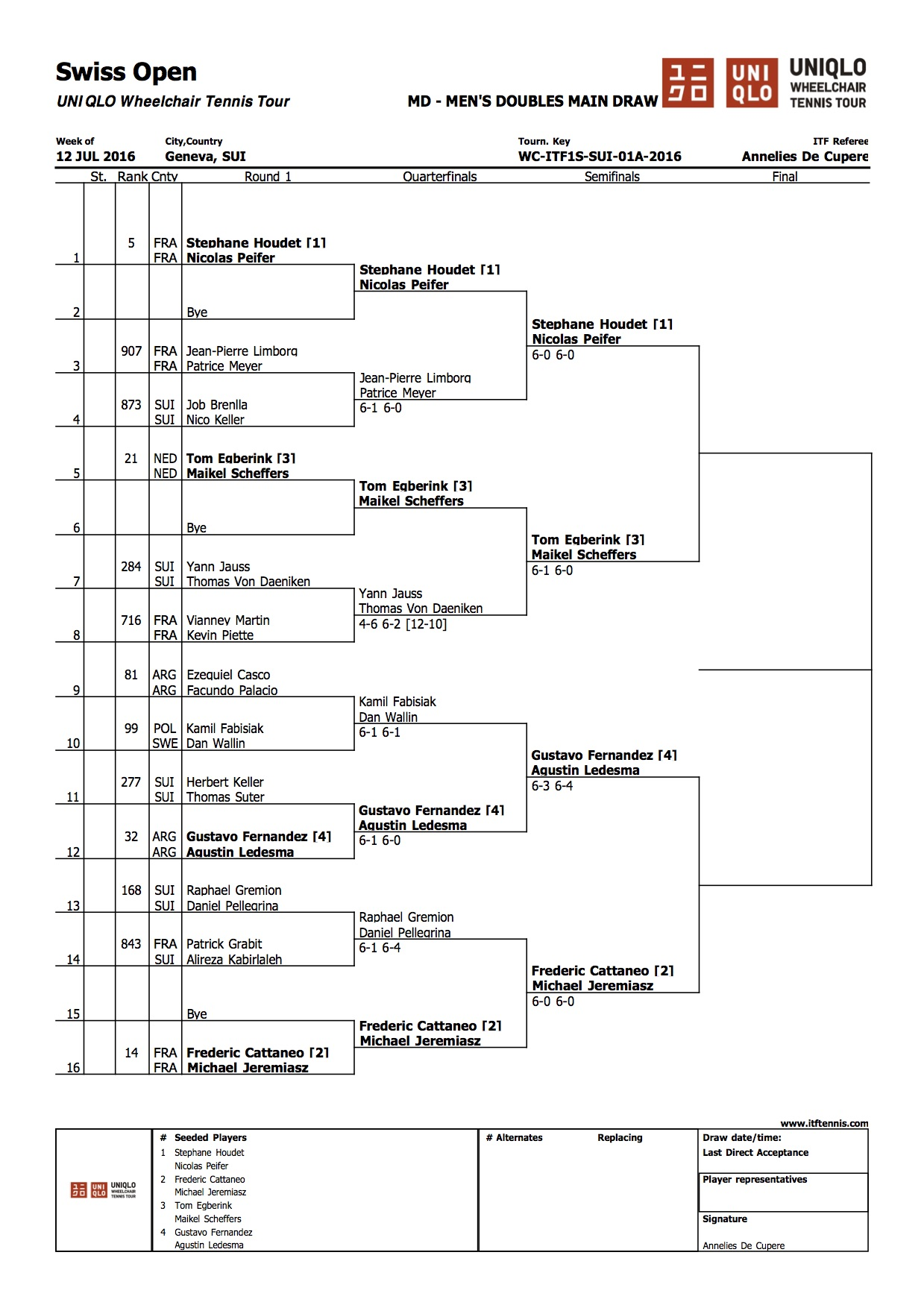 MAIN DOUBLE DRAW